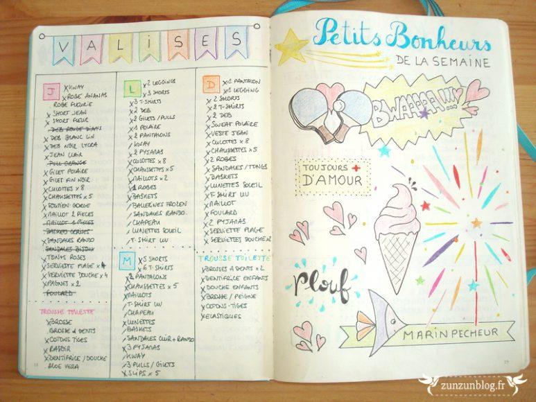 MamaFunky - Bullet Journal : trouver l'inspiration sur les ...